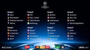 champions league gruppi